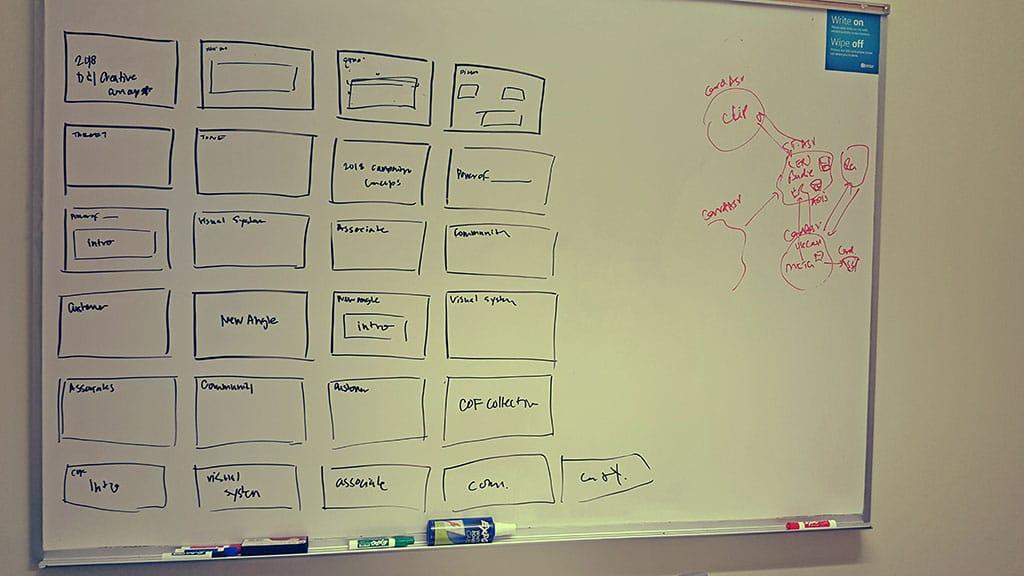 Diversity & Inclusion Social Media Campaign Concepts - Storyboard