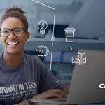 Art Direction & Animation for Capital One Tech Articles